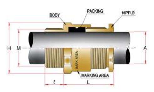 เคเบิ้ลแกลน กันระเบิด รุ่น OS-A2F-U (Non-Armoured Cable)